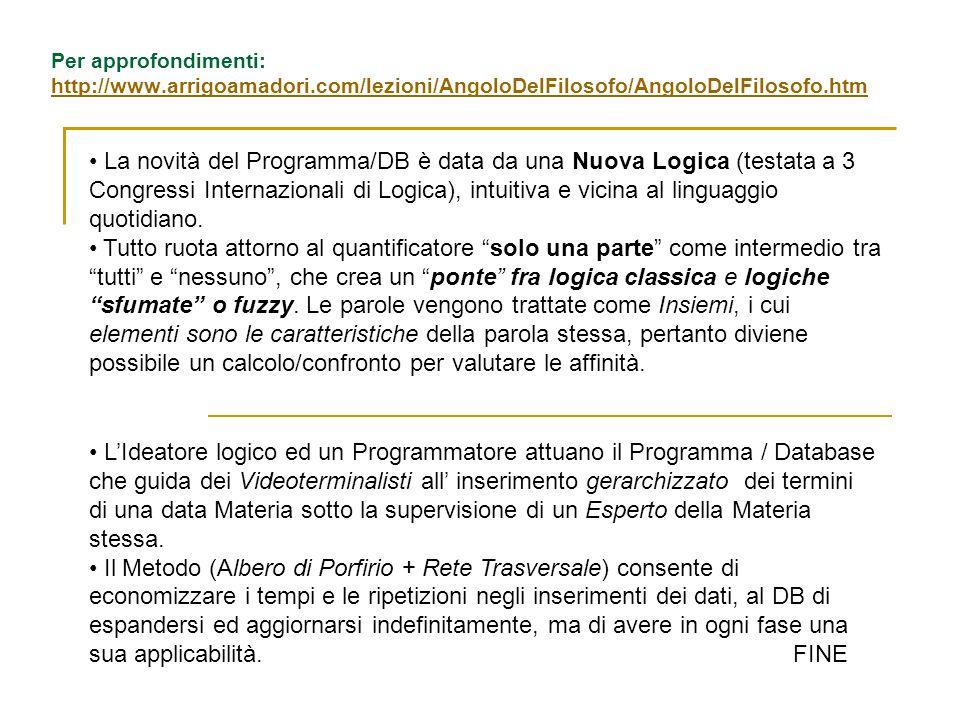 Per approfondimenti: http://www.arrigoamadori.com/lezioni/AngoloDelFilosofo/AngoloDelFilosofo.htm http://www.arrigoamadori.com/lezioni/AngoloDelFiloso
