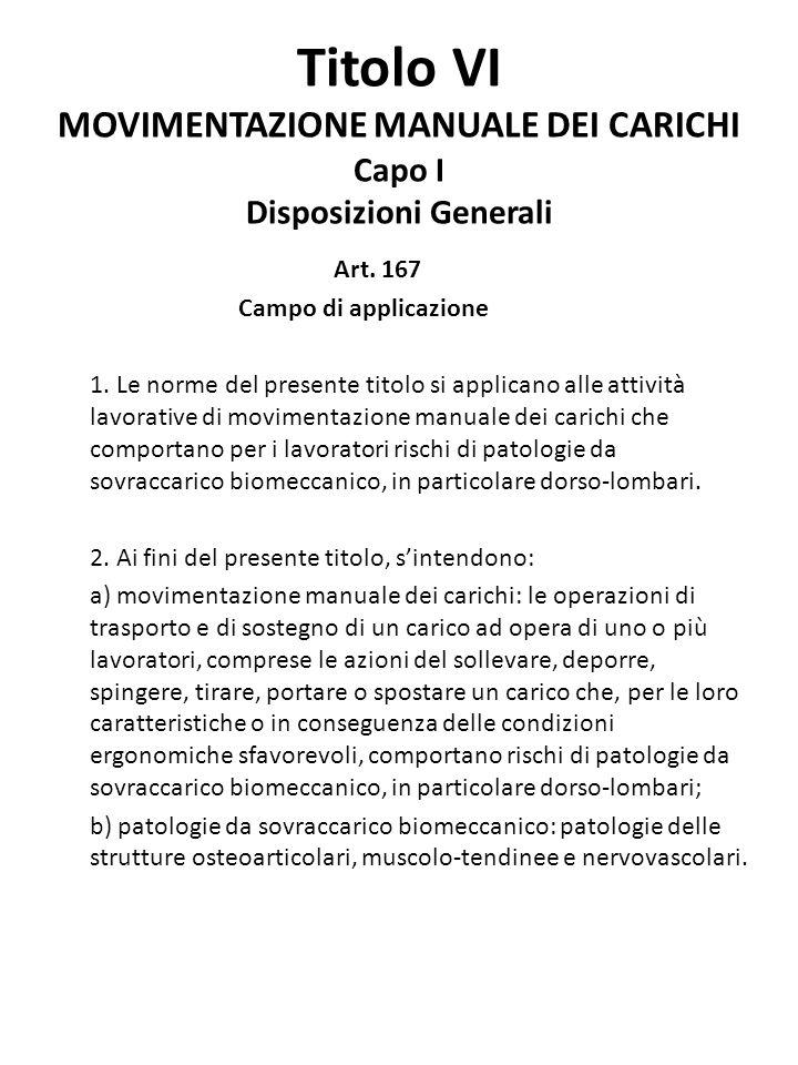 Titolo VI MOVIMENTAZIONE MANUALE DEI CARICHI Capo I Disposizioni Generali Art. 167 Campo di applicazione 1. Le norme del presente titolo si applicano