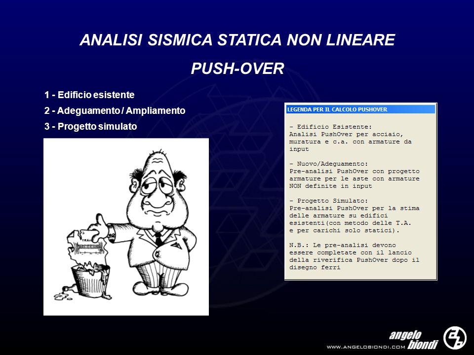 ANALISI SISMICA STATICA NON LINEARE PUSH-OVER 1 - Edificio esistente 2 - Adeguamento / Ampliamento 3 - Progetto simulato