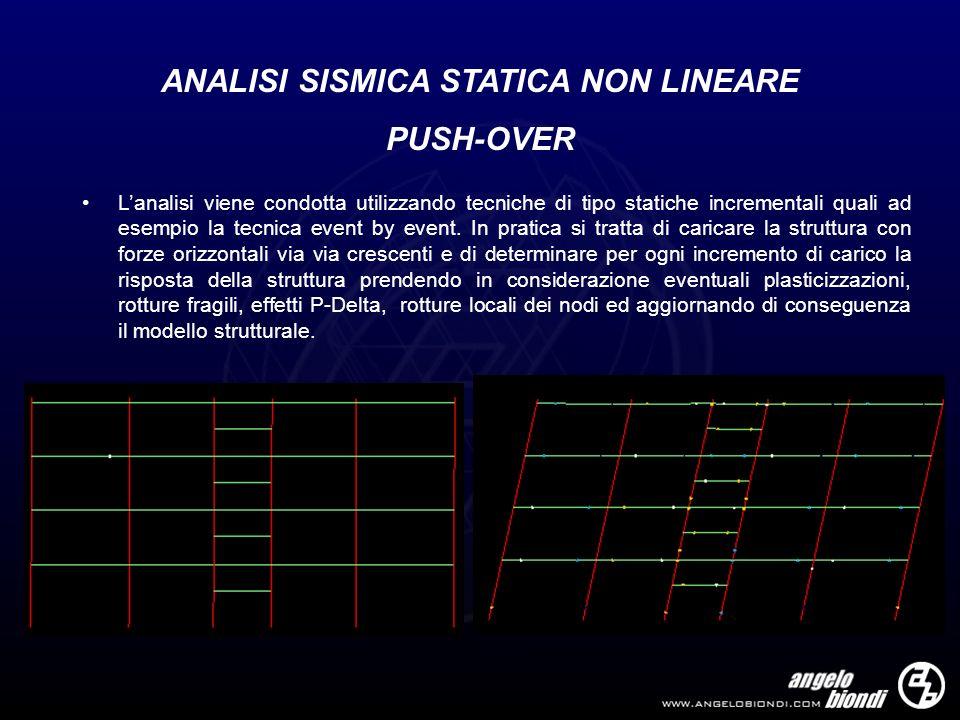 ANALISI SISMICA STATICA NON LINEARE PUSH-OVER Lanalisi viene condotta utilizzando tecniche di tipo statiche incrementali quali ad esempio la tecnica e
