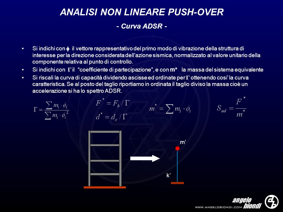 ANALISI NON LINEARE PUSH-OVER - Curva ADSR - Si indichi con il vettore rappresentativo del primo modo di vibrazione della struttura di interesse per l