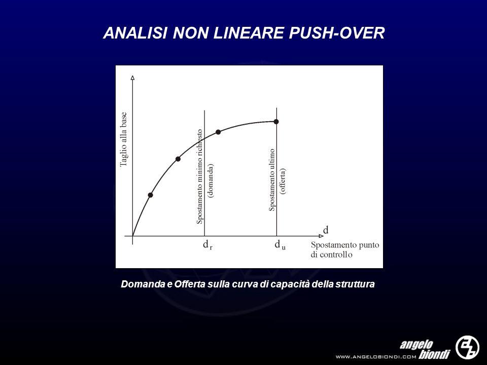 ANALISI NON LINEARE PUSH-OVER Domanda e Offerta sulla curva di capacità della struttura
