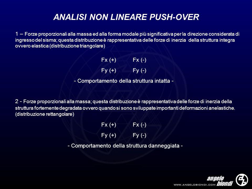 ANALISI NON LINEARE PUSH-OVER 1 – Forze proporzionali alla massa ed alla forma modale più significativa per la direzione considerata di ingresso del s