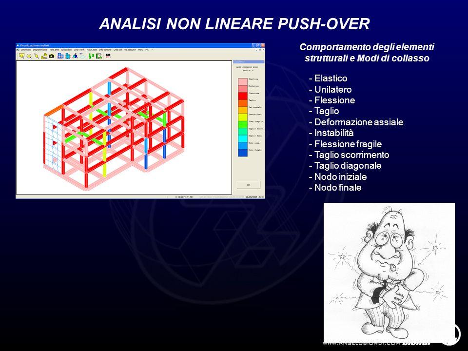 ANALISI NON LINEARE PUSH-OVER Comportamento degli elementi strutturali e Modi di collasso - Elastico - Unilatero - Flessione - Taglio - Deformazione a