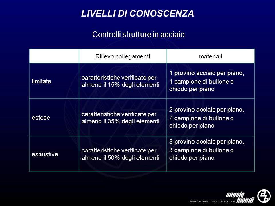 Controlli strutture in acciaio LIVELLI DI CONOSCENZA Rilievo collegamentimateriali limitate caratteristiche verificate per almeno il 15% degli element