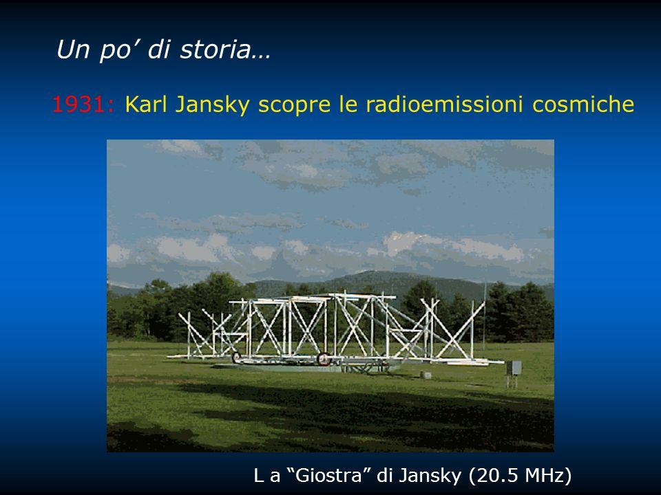 Un po di storia… 1931: Karl Jansky scopre le radioemissioni cosmiche L a Giostra di Jansky (20.5 MHz)