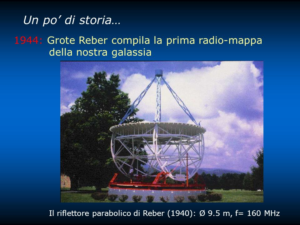 Un po di storia… 1944: Grote Reber compila la prima radio-mappa della nostra galassia Il riflettore parabolico di Reber (1940): Ø 9.5 m, f= 160 MHz