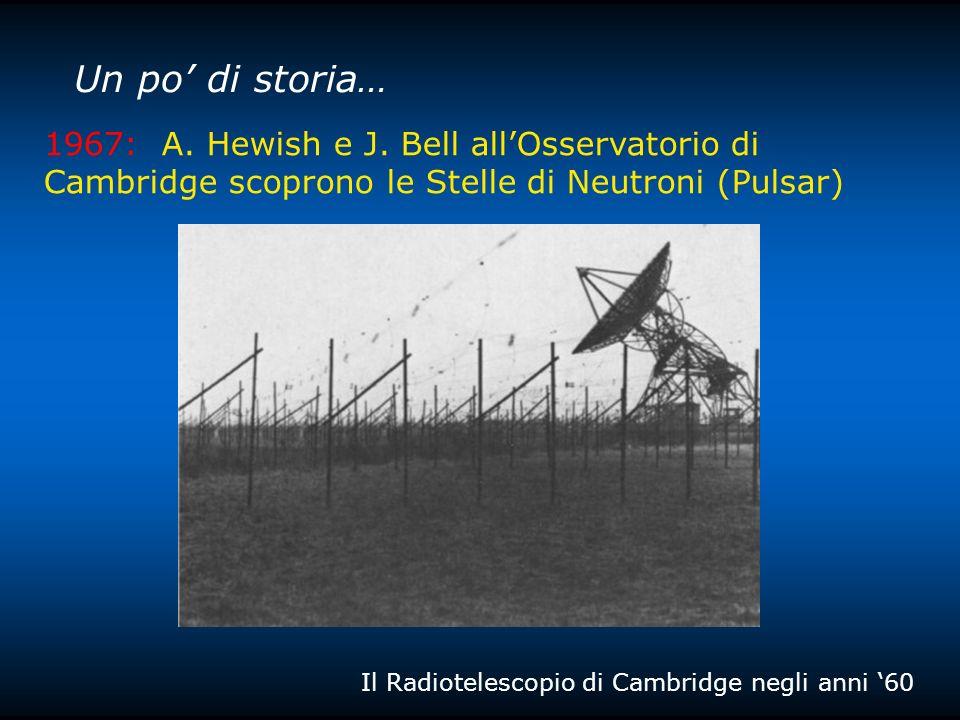 Un po di storia… 1967: A. Hewish e J. Bell allOsservatorio di Cambridge scoprono le Stelle di Neutroni (Pulsar) Il Radiotelescopio di Cambridge negli