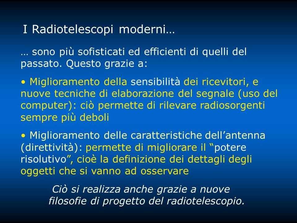 I Radiotelescopi moderni… … sono più sofisticati ed efficienti di quelli del passato. Questo grazie a: Miglioramento della sensibilità dei ricevitori,