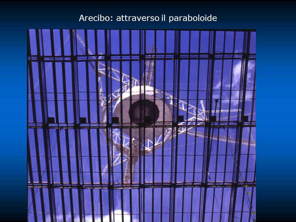 Arecibo: attraverso il paraboloide