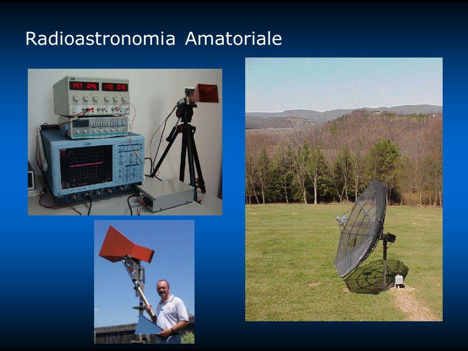 Radioastronomia Amatoriale