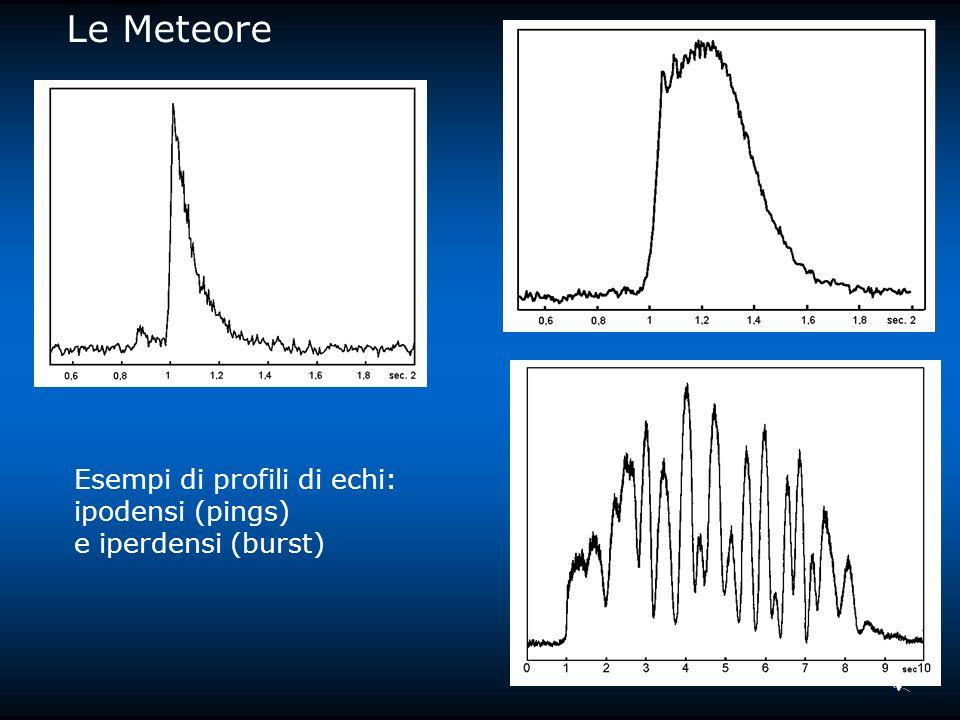Le Meteore Esempi di profili di echi: ipodensi (pings) e iperdensi (burst)