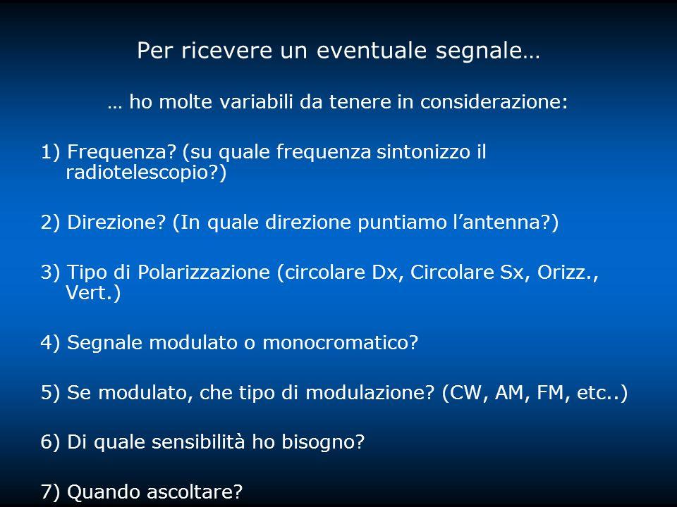 Per ricevere un eventuale segnale… … ho molte variabili da tenere in considerazione: 1) Frequenza? (su quale frequenza sintonizzo il radiotelescopio?)