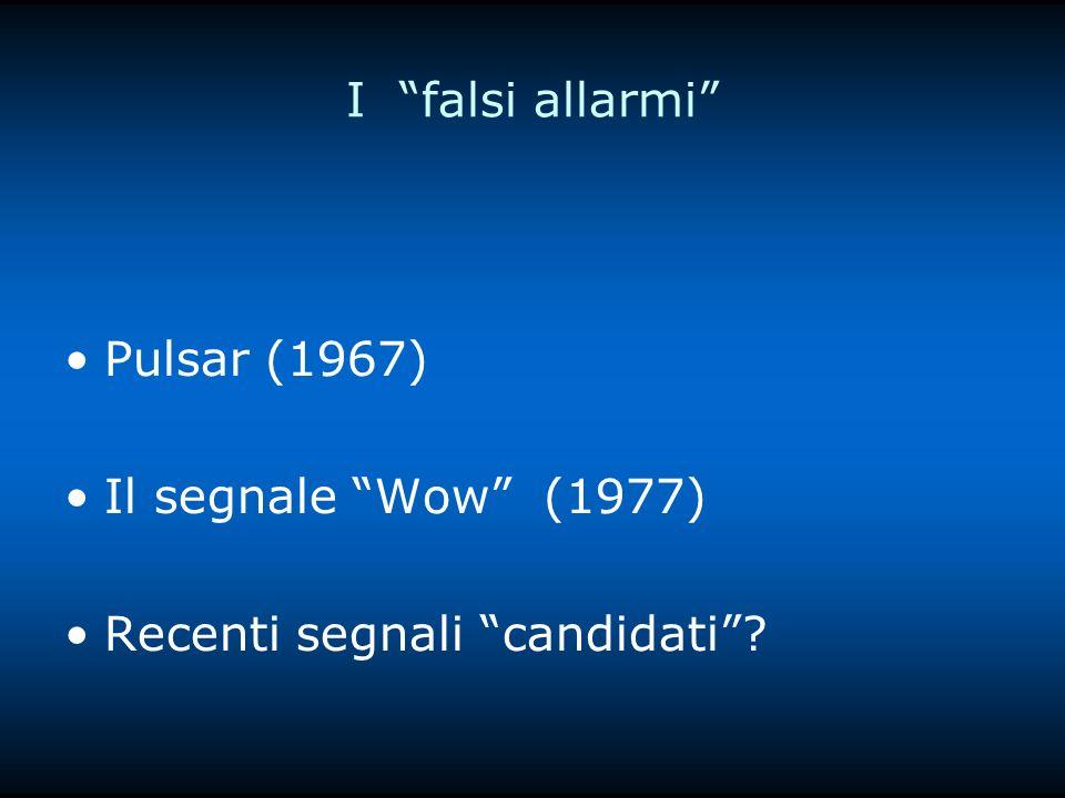 I falsi allarmi Pulsar (1967) Il segnale Wow (1977) Recenti segnali candidati?