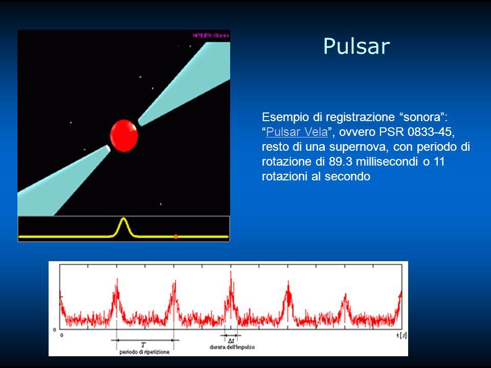 Esempio di registrazione sonora:Pulsar Vela, ovvero PSR 0833-45, resto di una supernova, con periodo di rotazione di 89.3 millisecondi o 11 rotazioni al secondoPulsar Vela