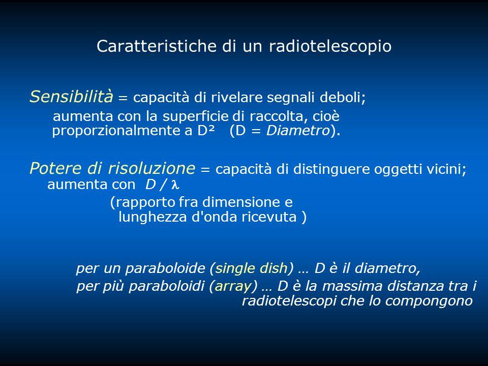 Caratteristiche di un radiotelescopio Sensibilità = capacità di rivelare segnali deboli; aumenta con la superficie di raccolta, cioè proporzionalmente
