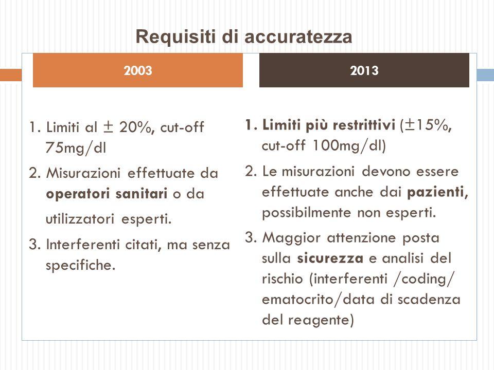 20032013 Requisiti di accuratezza 1. Limiti più restrittivi (±15%, cut-off 100mg/dl) 2. Le misurazioni devono essere effettuate anche dai pazienti, po