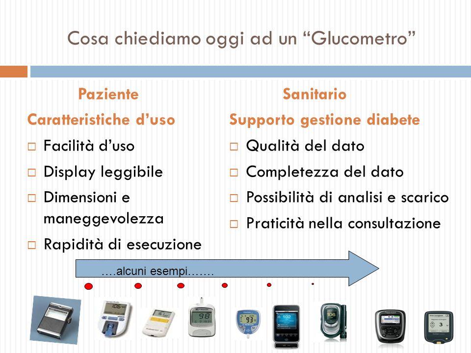 Errori nel controllo del diabete Scelta della dose di insulina Errore nella conta dei CHO 15–25% Errore nei parametri (I:CHO; FC) 10–25% Variabilità assorbimento insulina 20–30% Errore del 6% del BGM aggiunge 0,5% 12% 1,5-2,5% 27-46% Breton MD, 2010 ISO inaccuratezza (limite 95%): 5% : rilevati 100% degli episodi di ipoglicemia 10% : perso l1% degli episodi di ipo 15% : perso il 5% degli episodi di ipo 20% : perso il 10% degli episodi di ipo