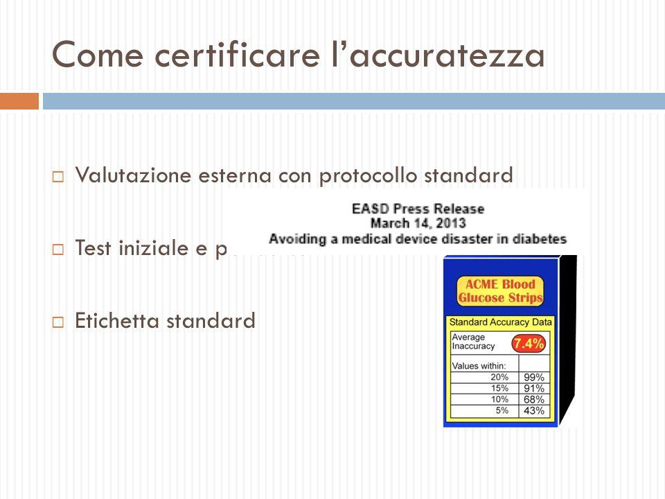 Come certificare laccuratezza Valutazione esterna con protocollo standard Test iniziale e periodico Etichetta standard