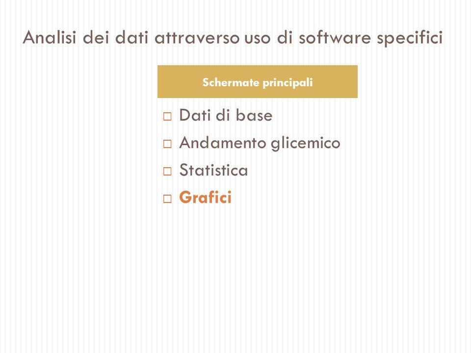 Dati di base Andamento glicemico Statistica Grafici Schermate principali Analisi dei dati attraverso uso di software specifici