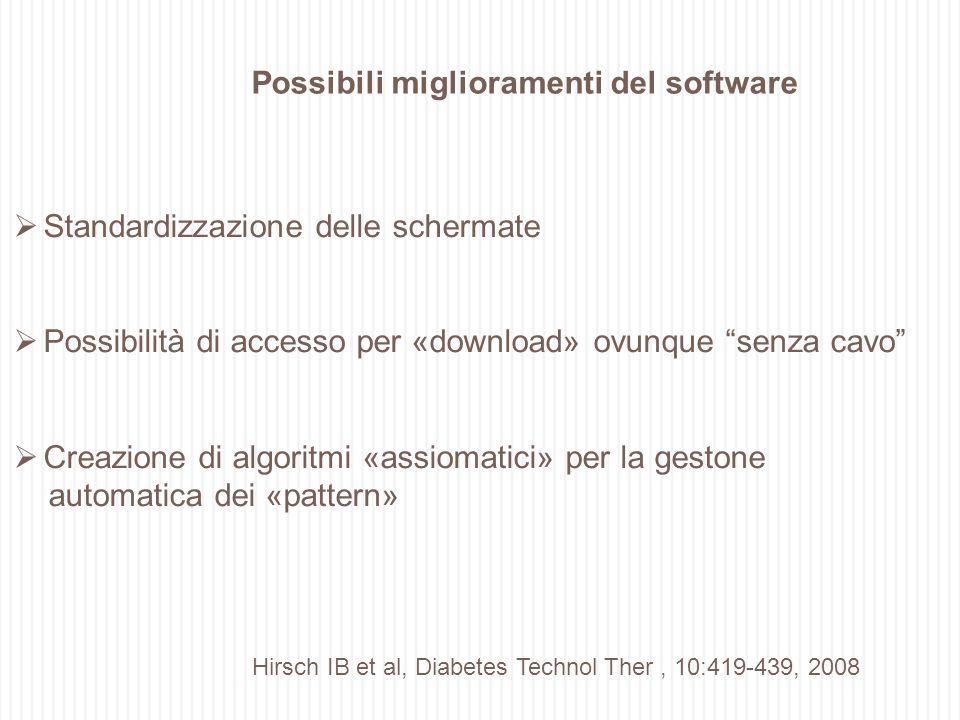 Possibili miglioramenti del software Standardizzazione delle schermate Possibilità di accesso per «download» ovunque senza cavo Creazione di algoritmi