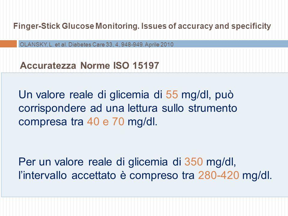 Extended ISO 15197 Accuratezza: % dei valori che cadono entro: <75 >75 Ginsberg B H, J Diabetes Sci Technol 2010;4(5):1265 3,8 7,511,315mg 5 101520% 15% 10% 5% A 75 mg /dl: ISO 61-89 15%64-86 10%67-83 5%71-79