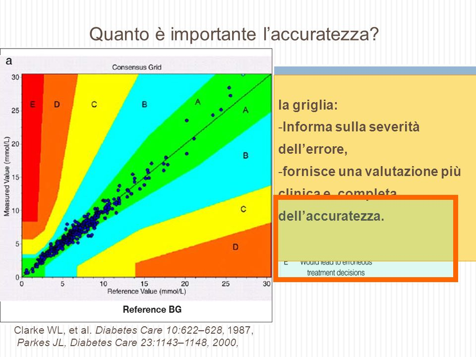 Il 5% sono outliers Sebbene in genere vicini alla Zona A possono però trovarsi in zona C od oltre C,D,ed E sono outliers
