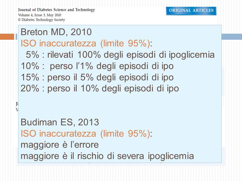 Breton MD, 2010 ISO inaccuratezza (limite 95%): 5% : rilevati 100% degli episodi di ipoglicemia 10% : perso l1% degli episodi di ipo 15% : perso il 5%