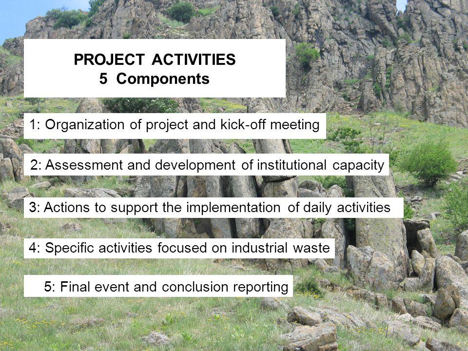 PROJECT Leaders Mrs. Carmen Elena Sandu, Director of REPA Galati, BC Project Leader Mr.