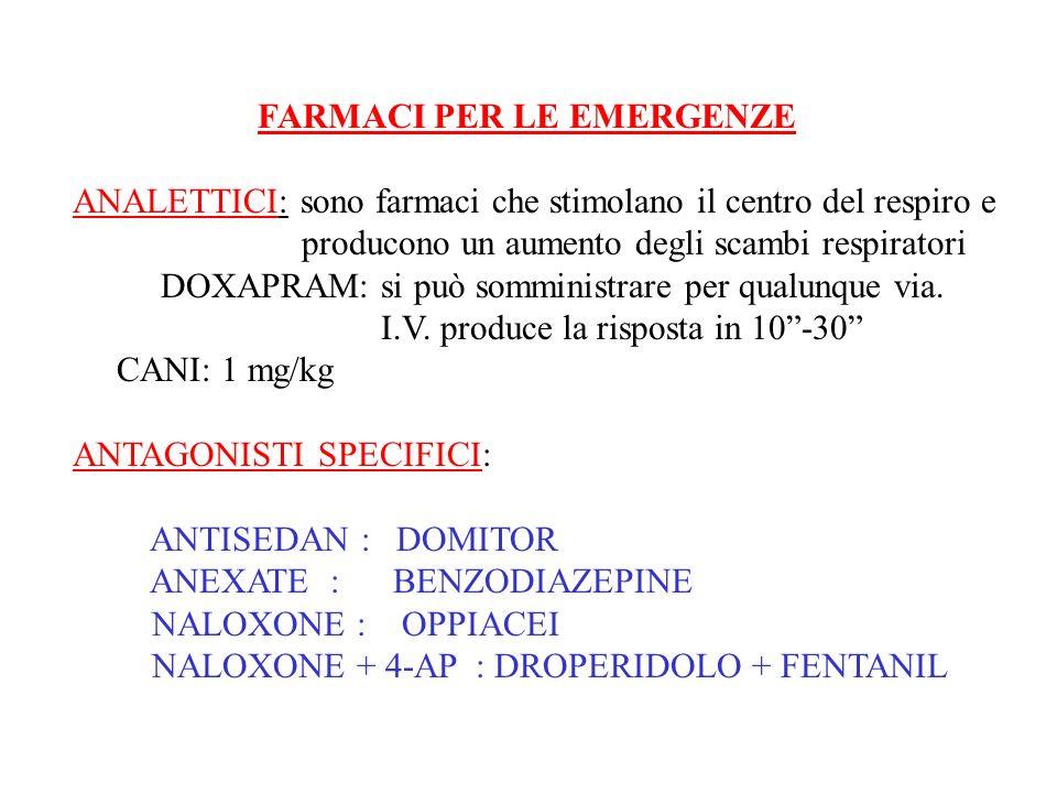 FARMACI PER LE EMERGENZE ANALETTICI: sono farmaci che stimolano il centro del respiro e producono un aumento degli scambi respiratori DOXAPRAM: si può somministrare per qualunque via.
