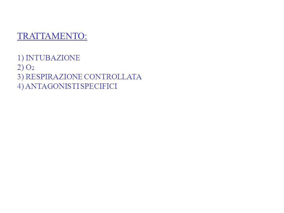 TRATTAMENTO: 1) INTUBAZIONE 2) O 2 3) RESPIRAZIONE CONTROLLATA 4) ANTAGONISTI SPECIFICI