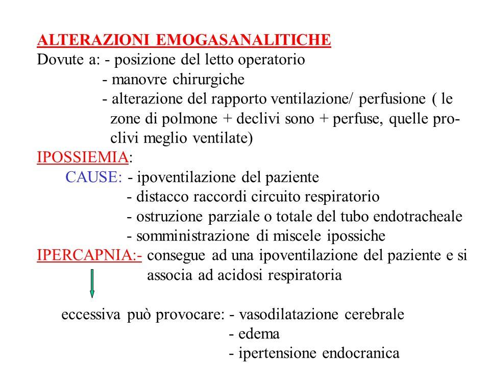 ALTERAZIONI EMOGASANALITICHE Dovute a: - posizione del letto operatorio - manovre chirurgiche - alterazione del rapporto ventilazione/ perfusione ( le zone di polmone + declivi sono + perfuse, quelle pro- clivi meglio ventilate) IPOSSIEMIA: CAUSE: - ipoventilazione del paziente - distacco raccordi circuito respiratorio - ostruzione parziale o totale del tubo endotracheale - somministrazione di miscele ipossiche IPERCAPNIA:- consegue ad una ipoventilazione del paziente e si associa ad acidosi respiratoria eccessiva può provocare: - vasodilatazione cerebrale - edema - ipertensione endocranica