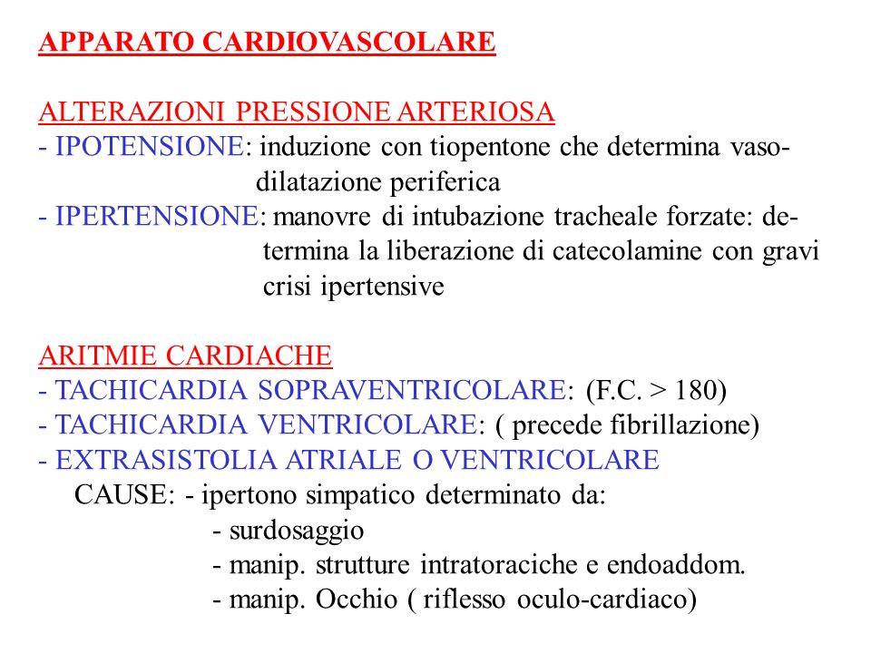 APPARATO CARDIOVASCOLARE ALTERAZIONI PRESSIONE ARTERIOSA - IPOTENSIONE: induzione con tiopentone che determina vaso- dilatazione periferica - IPERTENSIONE: manovre di intubazione tracheale forzate: de- termina la liberazione di catecolamine con gravi crisi ipertensive ARITMIE CARDIACHE - TACHICARDIA SOPRAVENTRICOLARE: (F.C.