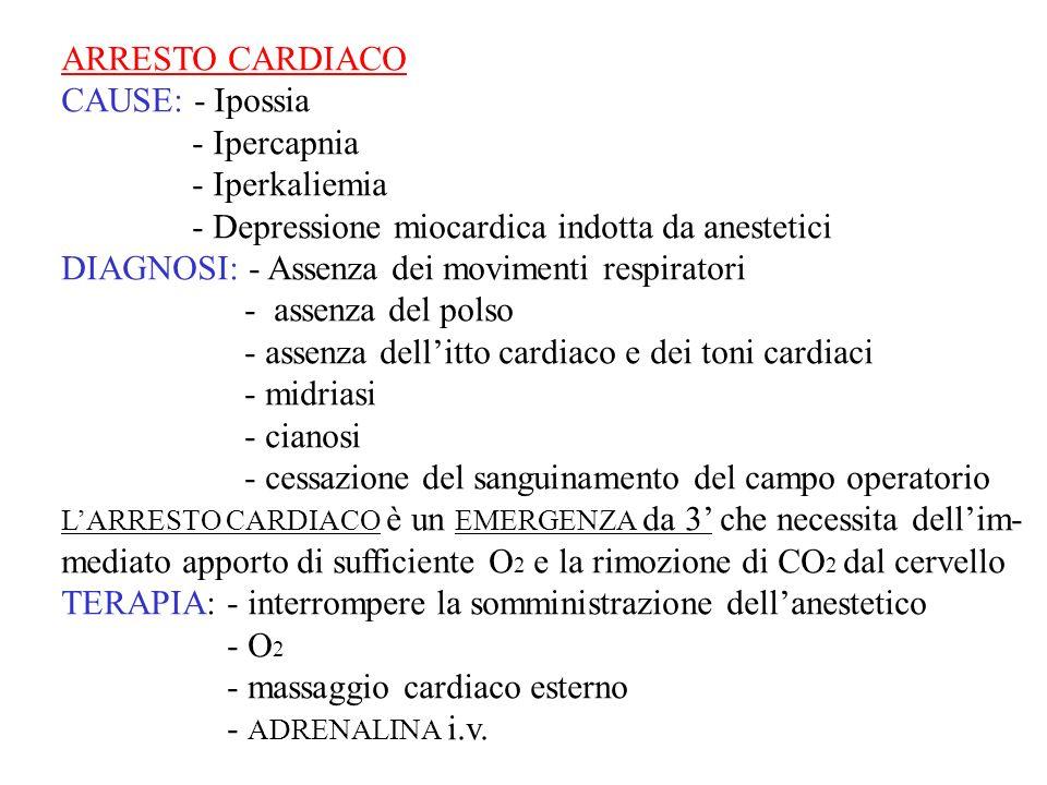 ARRESTO CARDIACO CAUSE: - Ipossia - Ipercapnia - Iperkaliemia - Depressione miocardica indotta da anestetici DIAGNOSI: - Assenza dei movimenti respiratori - assenza del polso - assenza dellitto cardiaco e dei toni cardiaci - midriasi - cianosi - cessazione del sanguinamento del campo operatorio LARRESTO CARDIACO è un EMERGENZA da 3 che necessita dellim- mediato apporto di sufficiente O 2 e la rimozione di CO 2 dal cervello TERAPIA: - interrompere la somministrazione dellanestetico - O 2 - massaggio cardiaco esterno - ADRENALINA i.v.