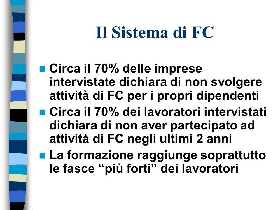 Il Sistema di FC Circa il 70% delle imprese intervistate dichiara di non svolgere attività di FC per i propri dipendenti Circa il 70% dei lavoratori i