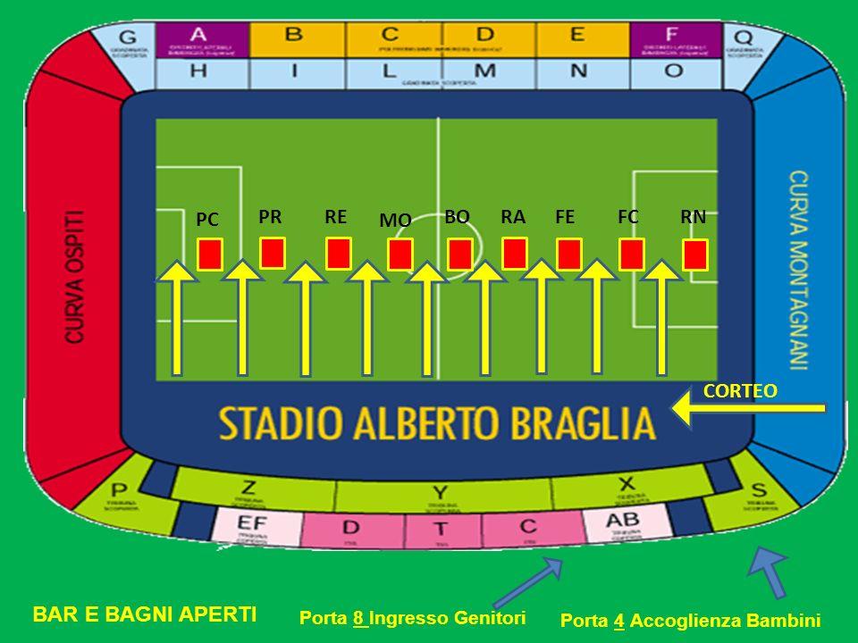 Porta 8 Ingresso Genitori Porta 4 Accoglienza Bambini BAR E BAGNI APERTI PC PR RE MO BO RA FE FC RN CORTEO
