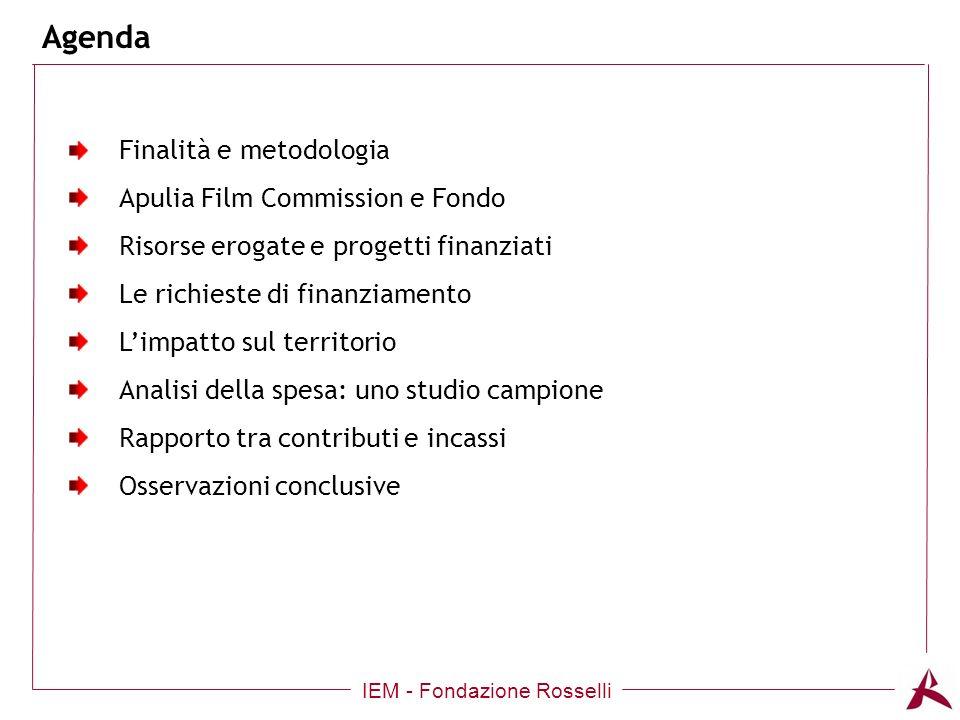 Agenda IEM - Fondazione Rosselli Finalità e metodologia Apulia Film Commission e Fondo Risorse erogate e progetti finanziati Le richieste di finanziamento Limpatto sul territorio Analisi della spesa: uno studio campione Rapporto tra contributi e incassi Osservazioni conclusive