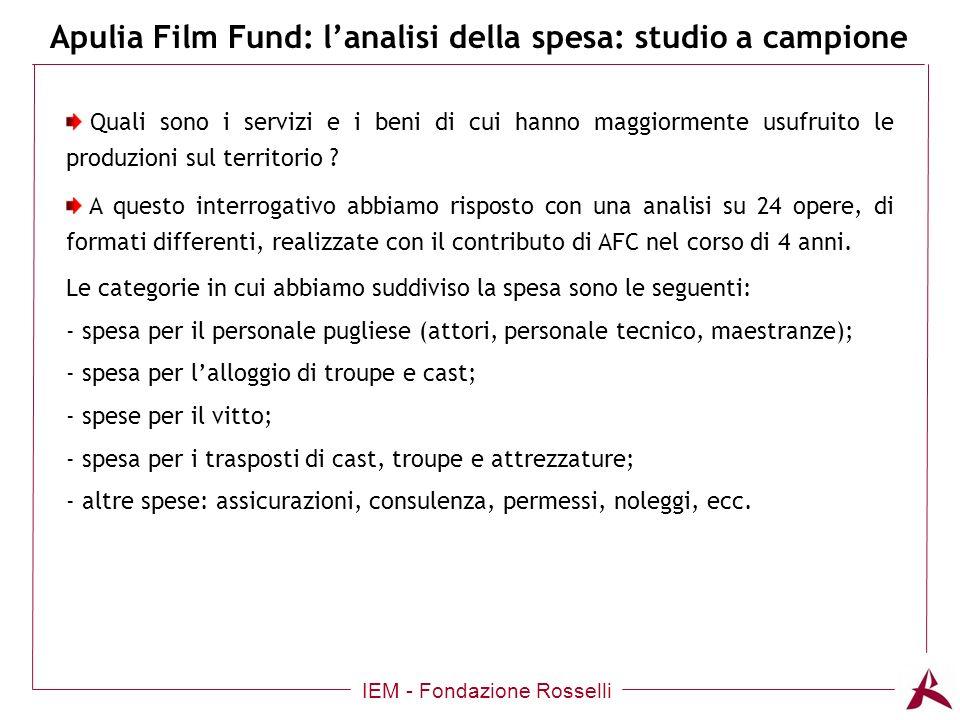 Apulia Film Fund: lanalisi della spesa: studio a campione IEM - Fondazione Rosselli Quali sono i servizi e i beni di cui hanno maggiormente usufruito le produzioni sul territorio .