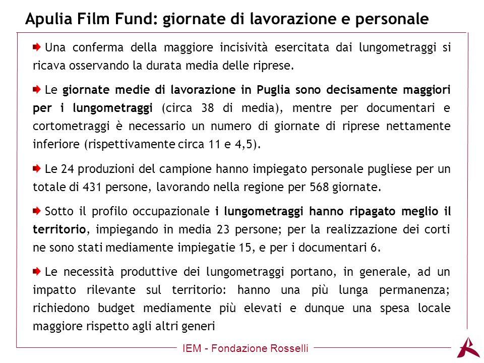 Apulia Film Fund: giornate di lavorazione e personale IEM - Fondazione Rosselli Una conferma della maggiore incisività esercitata dai lungometraggi si ricava osservando la durata media delle riprese.