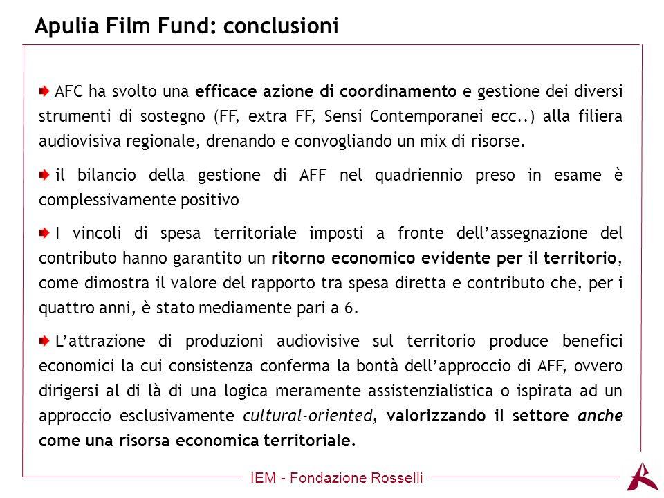 Apulia Film Fund: conclusioni IEM - Fondazione Rosselli AFC ha svolto una efficace azione di coordinamento e gestione dei diversi strumenti di sostegno (FF, extra FF, Sensi Contemporanei ecc..) alla filiera audiovisiva regionale, drenando e convogliando un mix di risorse.