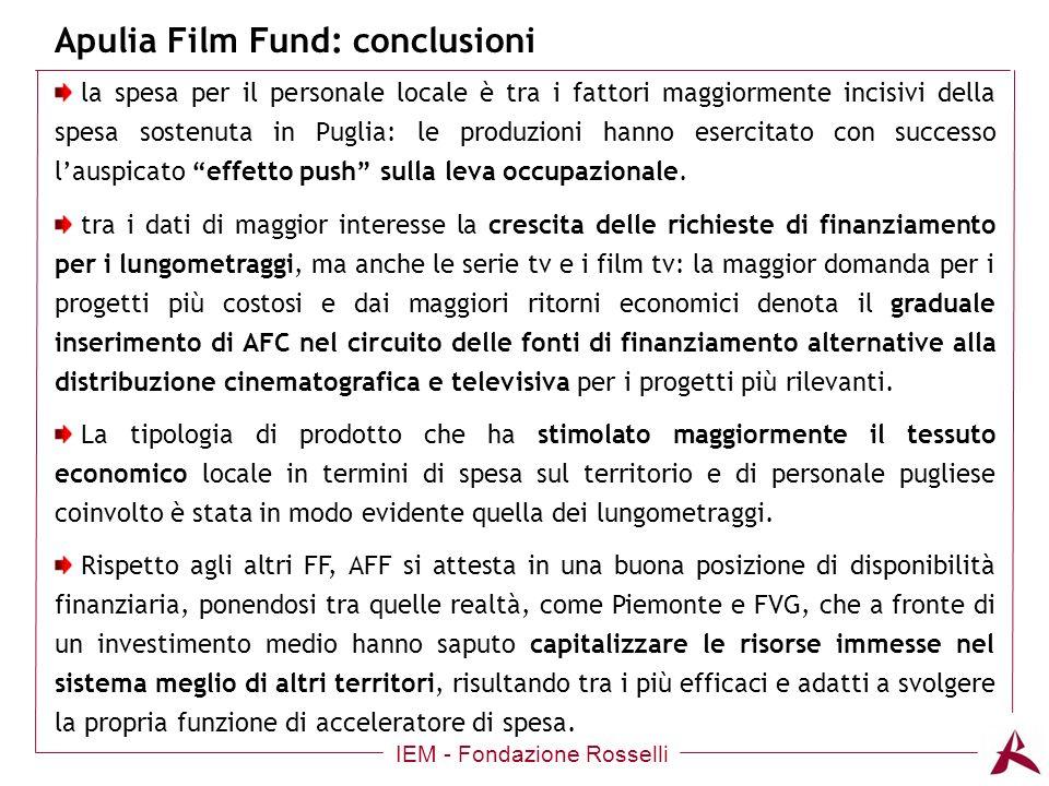 Apulia Film Fund: conclusioni IEM - Fondazione Rosselli la spesa per il personale locale è tra i fattori maggiormente incisivi della spesa sostenuta in Puglia: le produzioni hanno esercitato con successo lauspicato effetto push sulla leva occupazionale.