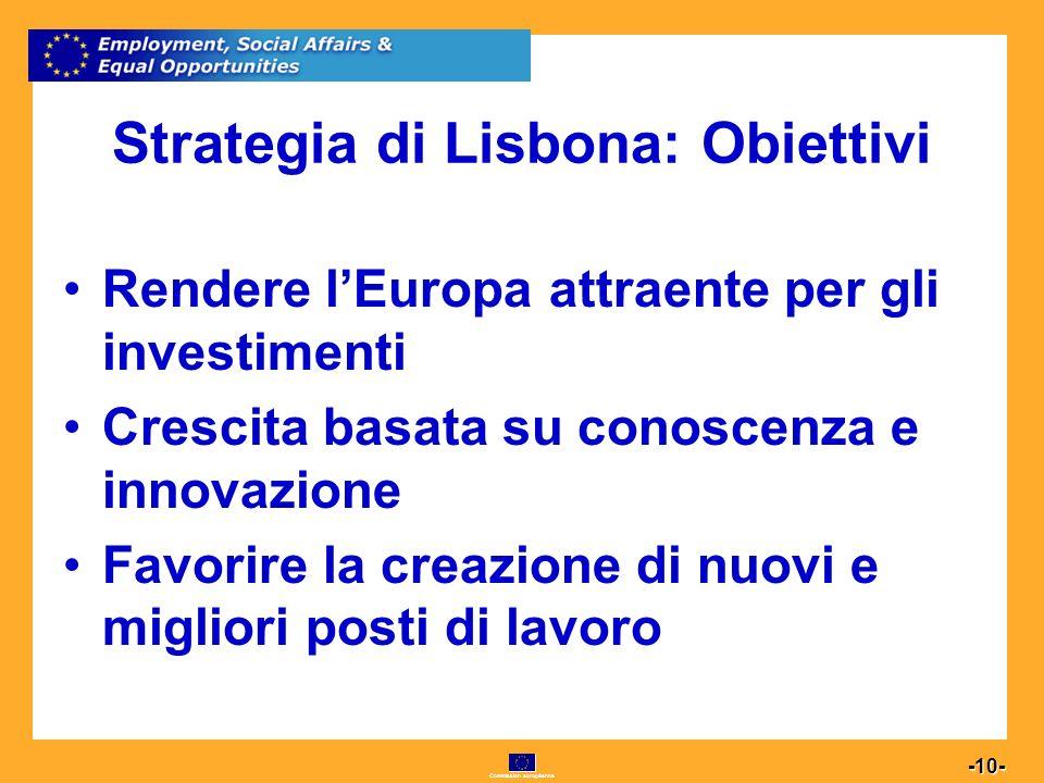 Commission européenne 10 -10- Strategia di Lisbona: Obiettivi Rendere lEuropa attraente per gli investimenti Crescita basata su conoscenza e innovazione Favorire la creazione di nuovi e migliori posti di lavoro