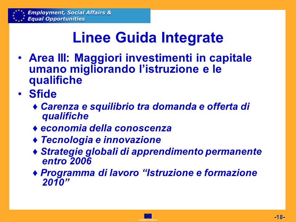 Commission européenne 18 -18- Linee Guida Integrate Area III: Maggiori investimenti in capitale umano migliorando listruzione e le qualifiche Sfide Carenza e squilibrio tra domanda e offerta di qualifiche economia della conoscenza Tecnologia e innovazione Strategie globali di apprendimento permanente entro 2006 Programma di lavoro Istruzione e formazione 2010
