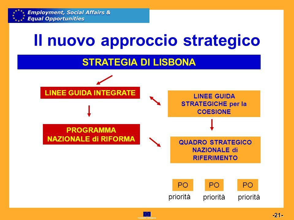 Commission européenne 21 -21- Il nuovo approccio strategico STRATEGIA DI LISBONA LINEE GUIDA INTEGRATE PROGRAMMA NAZIONALE di RIFORMA LINEE GUIDA STRATEGICHE per la COESIONE QUADRO STRATEGICO NAZIONALE di RIFERIMENTO PO priorità