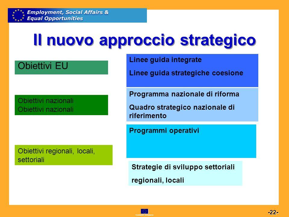 Commission européenne 22 -22- Il nuovo approccio strategico Obiettivi EU Linee guida integrate Linee guida strategiche coesione Obiettivi nazionali Programma nazionale di riforma Quadro strategico nazionale di riferimento Obiettivi regionali, locali, settoriali Programmi operativi Strategie di sviluppo settoriali regionali, locali