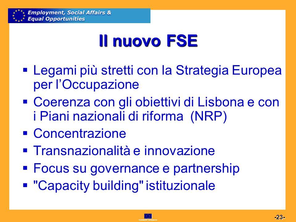 Commission européenne 23 -23- Il nuovo FSE Legami più stretti con la Strategia Europea per lOccupazione Coerenza con gli obiettivi di Lisbona e con i Piani nazionali di riforma (NRP) Concentrazione Transnazionalità e innovazione Focus su governance e partnership Capacity building istituzionale