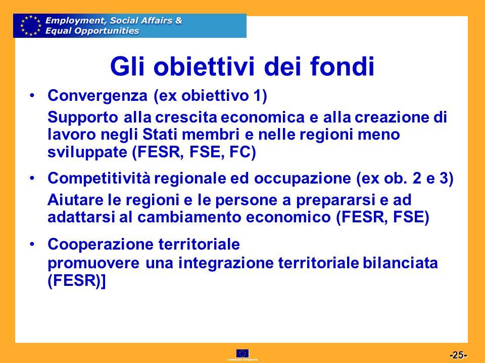 Commission européenne 25 -25- Gli obiettivi dei fondi Convergenza (ex obiettivo 1) Supporto alla crescita economica e alla creazione di lavoro negli Stati membri e nelle regioni meno sviluppate (FESR, FSE, FC) Competitività regionale ed occupazione (ex ob.