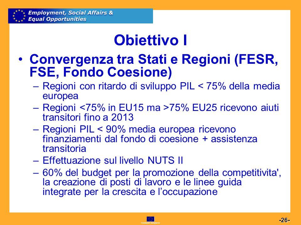 Commission européenne 26 -26- Obiettivo I Convergenza tra Stati e Regioni (FESR, FSE, Fondo Coesione) –Regioni con ritardo di sviluppo PIL < 75% della media europea –Regioni 75% EU25 ricevono aiuti transitori fino a 2013 –Regioni PIL < 90% media europea ricevono finanziamenti dal fondo di coesione + assistenza transitoria –Effettuazione sul livello NUTS II –60% del budget per la promozione della competitivita , la creazione di posti di lavoro e le linee guida integrate per la crescita e loccupazione
