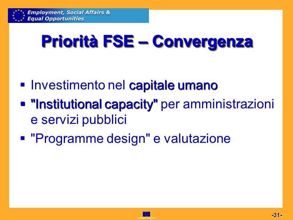 Commission européenne 31 -31- Priorità FSE – Convergenza capitaleumano Investimento nel capitale umano Institutional capacity Institutional capacity per amministrazioni e servizi pubblici Programme design e valutazione