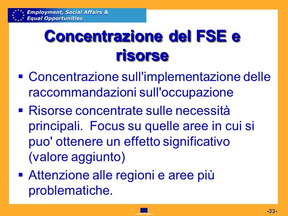 Commission européenne 33 -33- Concentrazione del FSE e risorse Concentrazione sull implementazione delle raccommandazioni sull occupazione Risorse concentrate sulle necessità principali.